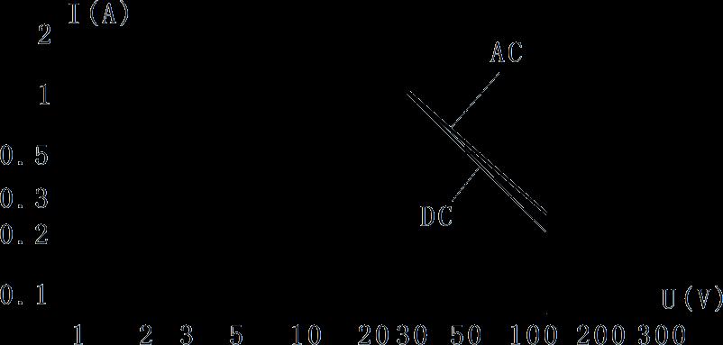 2JB1 910M2 resistive load - 2JB1-910M2 TO-5 Relay