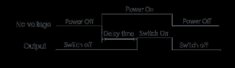 2JS12 1 1 Timing Diagram - 2JS12-1 Hybrid Delay Relays