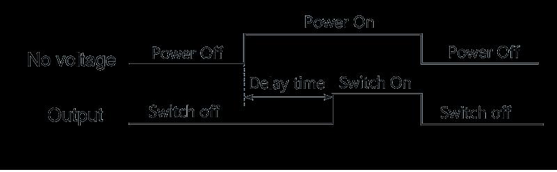 2JS15 1 Timing Diagram 2 - 2JS15-1 Hybrid Delay Relays