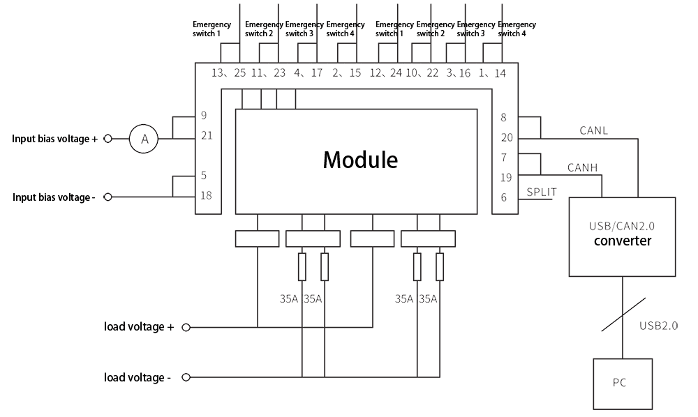 4WAZMK 1 Working principle diagram and application instruction - 4WAZMK-1 Bus Intelligent Relay Module