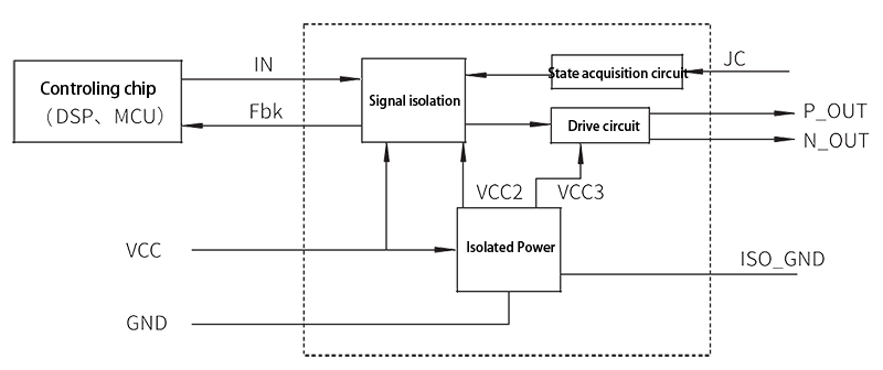 DRV 2 Working principle diagram and application instruction - DRV-2 MOSFET Isolated Drive Module
