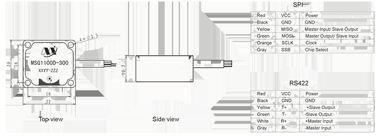 MSG1100D structure - MSG1100D MEMS Gyros