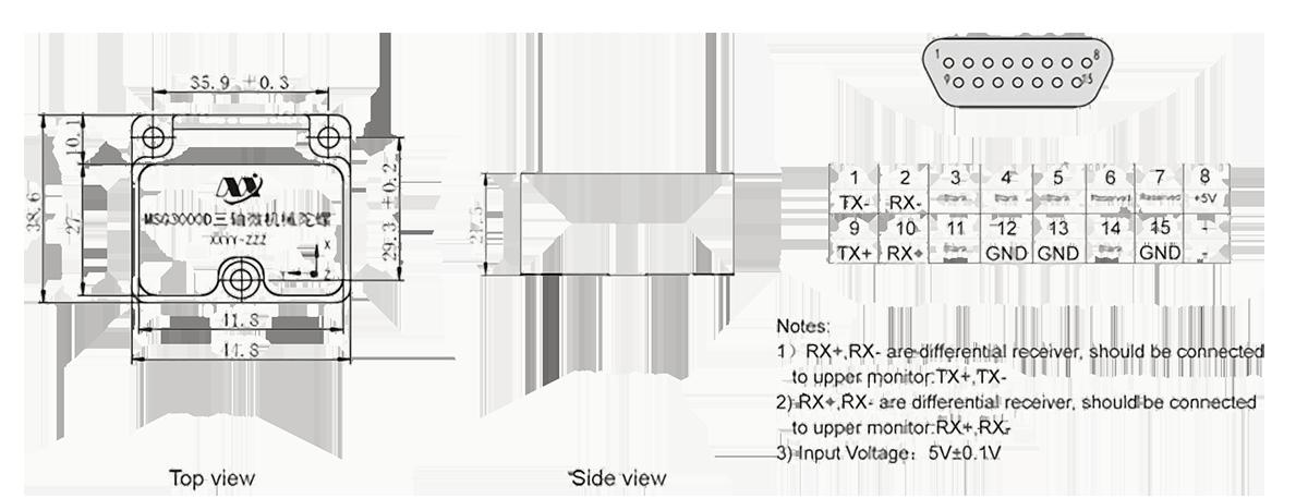 MSG3000D structure - MSG3000D Tri-axis MEMS Gyros