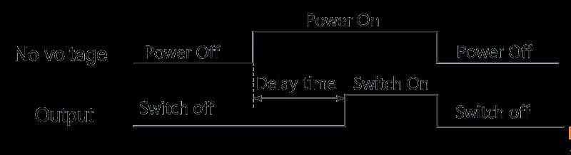 Timing Diagram 1 - 1JS-4 Hybrid Delay Relay