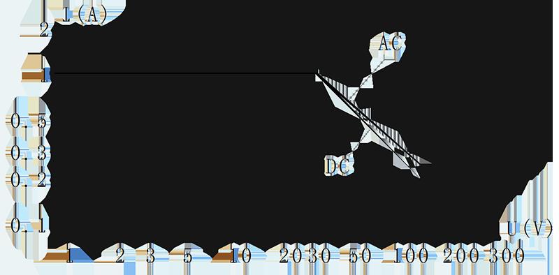 jpw 130mq resistive load - JPW-130MQ TO-5 Relay