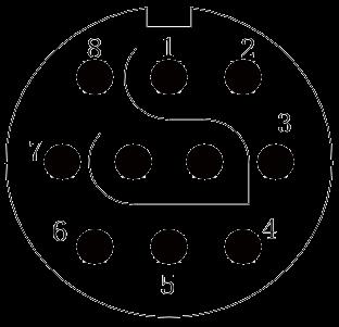 y11 contact arrangement 19 - Y11 Series Circular Connector