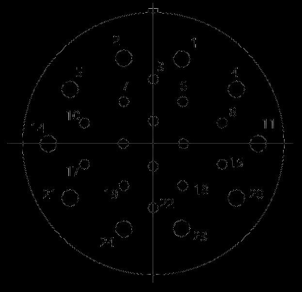 y17 contact arrangement 2824 - Y17 Series Circular Connector