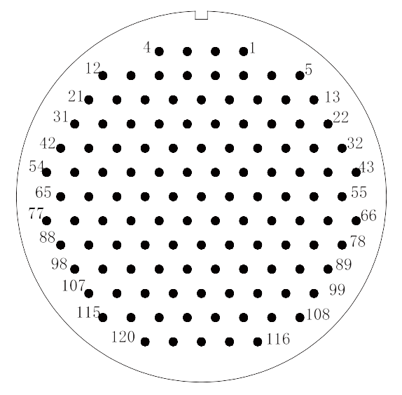 y2 Contact arrangement 120pins - Y2 Series Circular Connector