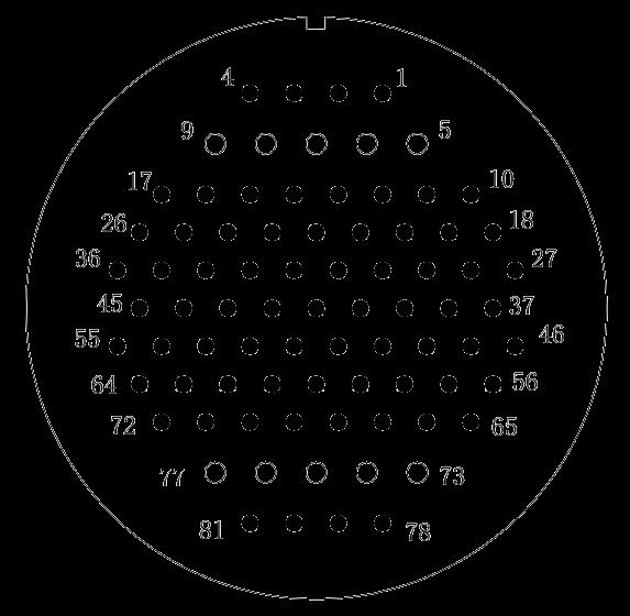 y2 Contact arrangement 81pins - Y2 Series Circular Connector